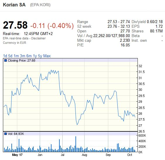 graph bourse.JPG